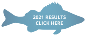 2021 Results